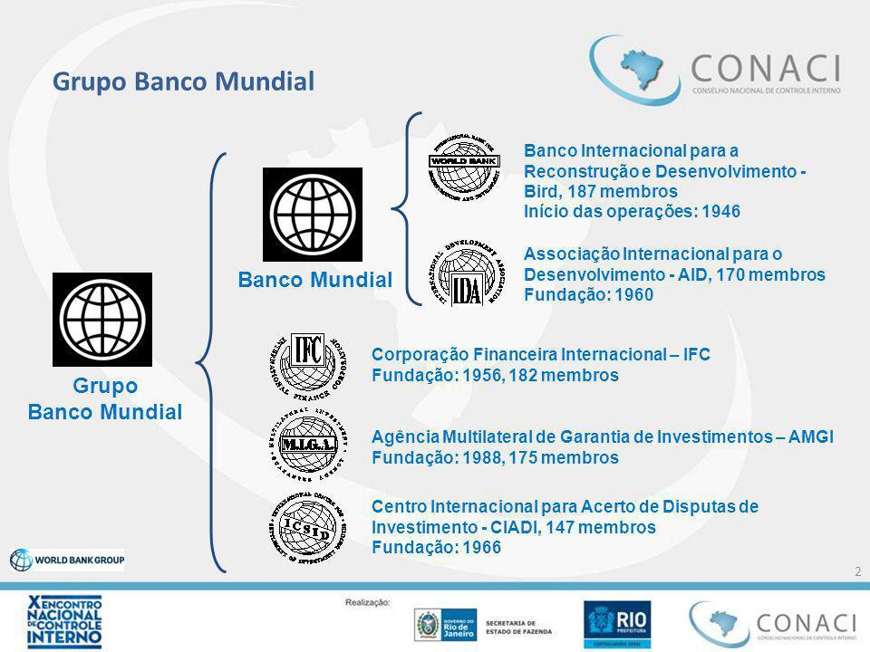 Grupo Banco Mundial Banco Mundial Grupo Banco Mundial Banco Internacional para a Reconstrução e Desenvolvimento - Bird, 187 membros Início das operaçõ