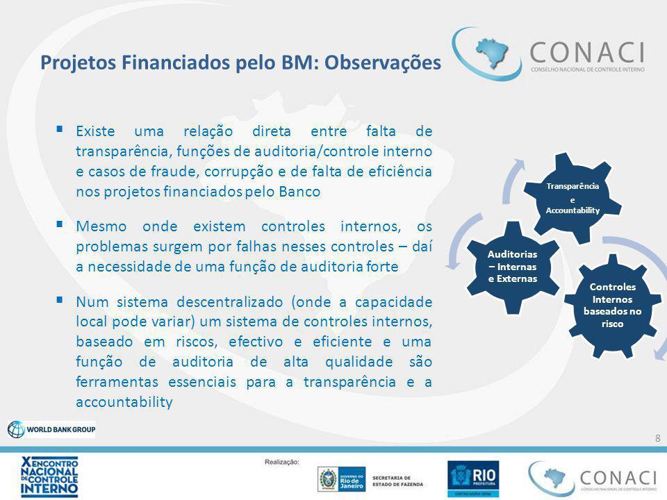 Projetos Financiados pelo BM: Observações 8  Existe uma relação direta entre falta de transparência, funções de auditoria/controle interno e casos de