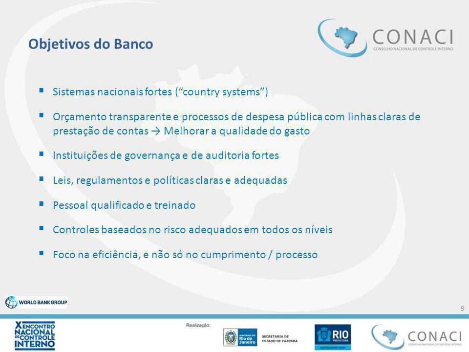 """Objetivos do Banco  Sistemas nacionais fortes (""""country systems"""")  Orçamento transparente e processos de despesa pública com linhas claras de presta"""
