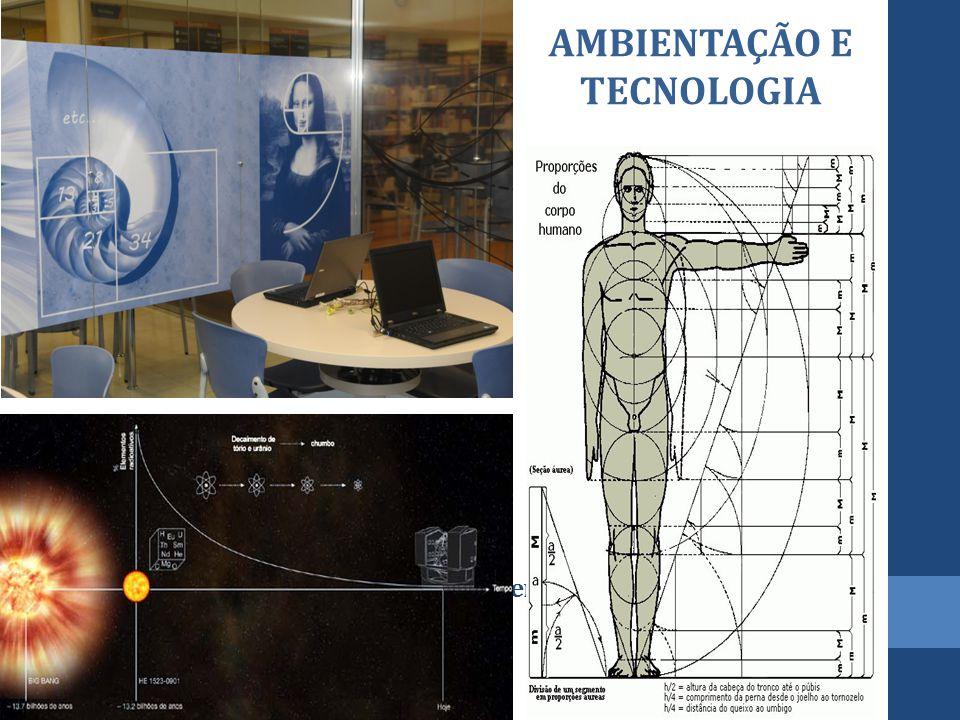 Comunicação visual mostra a matemática no cotidiano AMBIENTAÇÃO E TECNOLOGIA