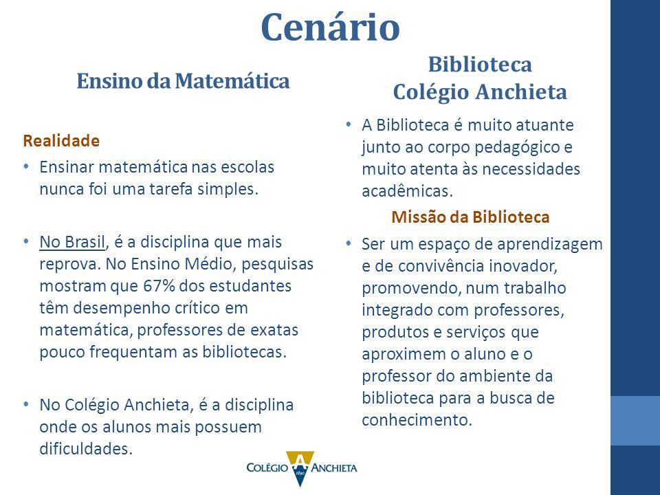 Cenário Realidade Ensinar matemática nas escolas nunca foi uma tarefa simples. No Brasil, é a disciplina que mais reprova. No Ensino Médio, pesquisas