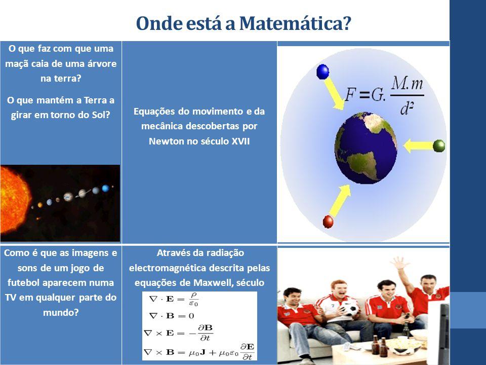 Onde está a Matemática? O que faz com que uma maçã caia de uma árvore na terra? O que mantém a Terra a girar em torno do Sol? Equações do movimento e