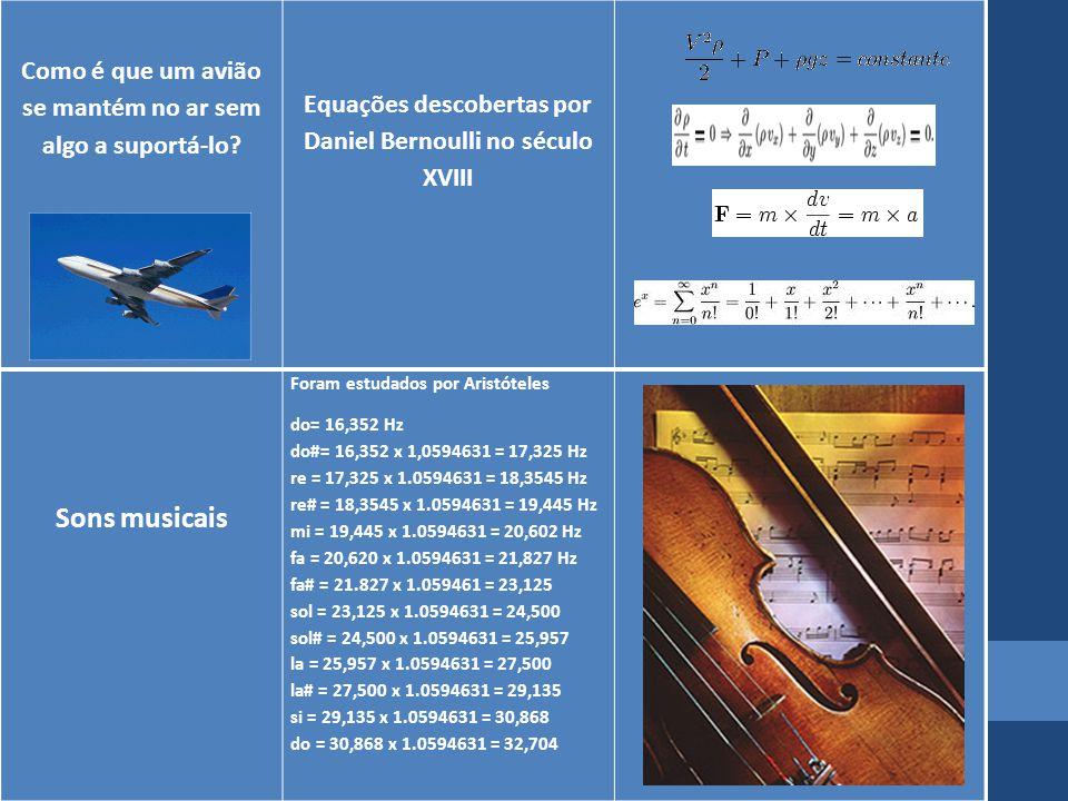 Como é que um avião se mantém no ar sem algo a suportá-lo? Equações descobertas por Daniel Bernoulli no século XVIII Sons musicais Foram estudados por