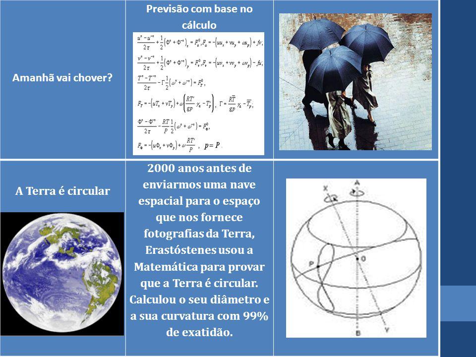 Amanhã vai chover? Previsão com base no cálculo A Terra é circular 2000 anos antes de enviarmos uma nave espacial para o espaço que nos fornece fotogr
