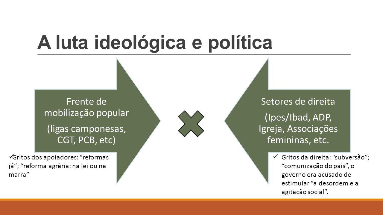 A luta ideológica e política Frente de mobilização popular (ligas camponesas, CGT, PCB, etc) Setores de direita (Ipes/Ibad, ADP, Igreja, Associações f
