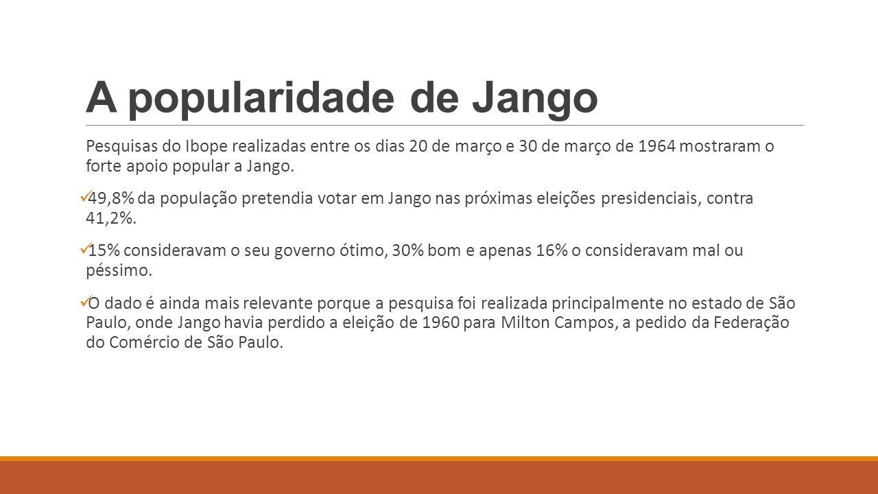 A popularidade de Jango Pesquisas do Ibope realizadas entre os dias 20 de março e 30 de março de 1964 mostraram o forte apoio popular a Jango. 49,8% d