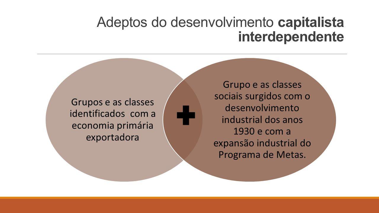 Adeptos do desenvolvimento capitalista interdependente Grupos e as classes identificados com a economia primária exportadora Grupo e as classes sociai