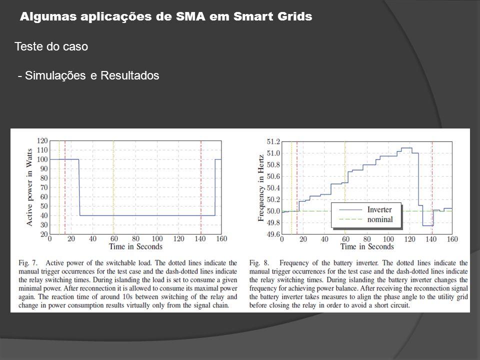 Algumas aplicações de SMA em Smart Grids Teste do caso - Simulações e Resultados