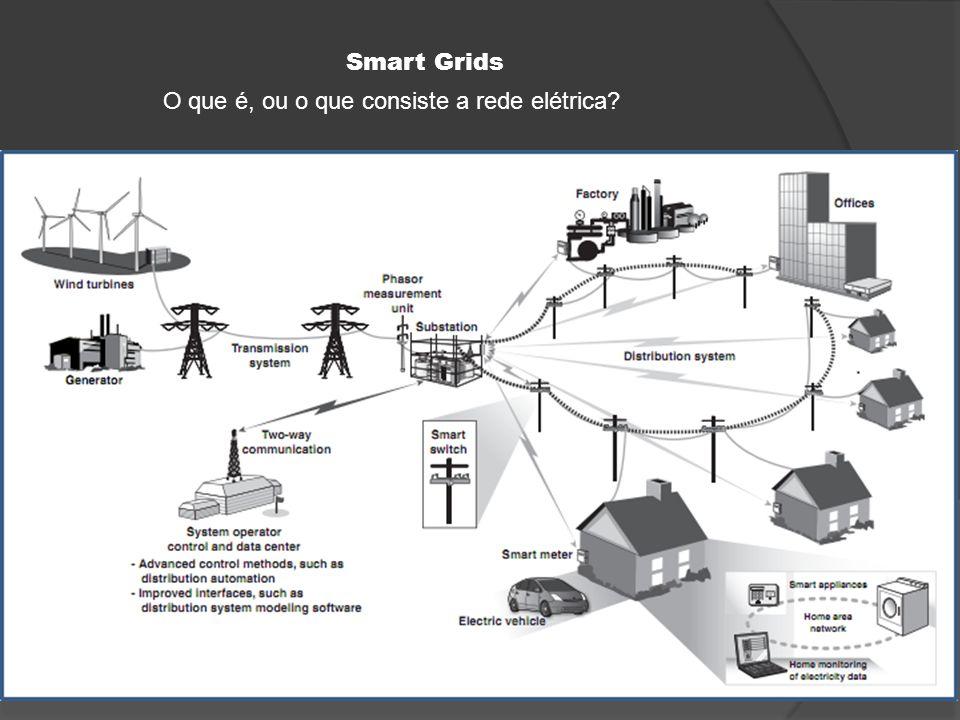 Algumas aplicações de SMA em Smart Grids Paper: Demonstration of a Multi-Agent-Based Control System for Active Electric Power Distribution Grids Autores: Alexander Prostejovsky, Munir Merdan and Georg Schitter, Aris Dimeas Teste do caso