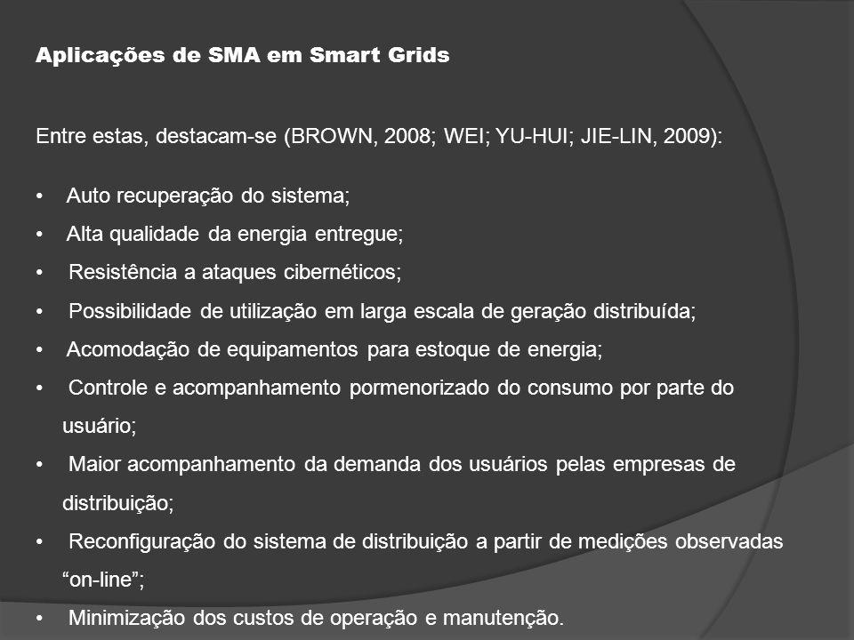 Algumas aplicações de SMA em Smart Grids Teste do caso