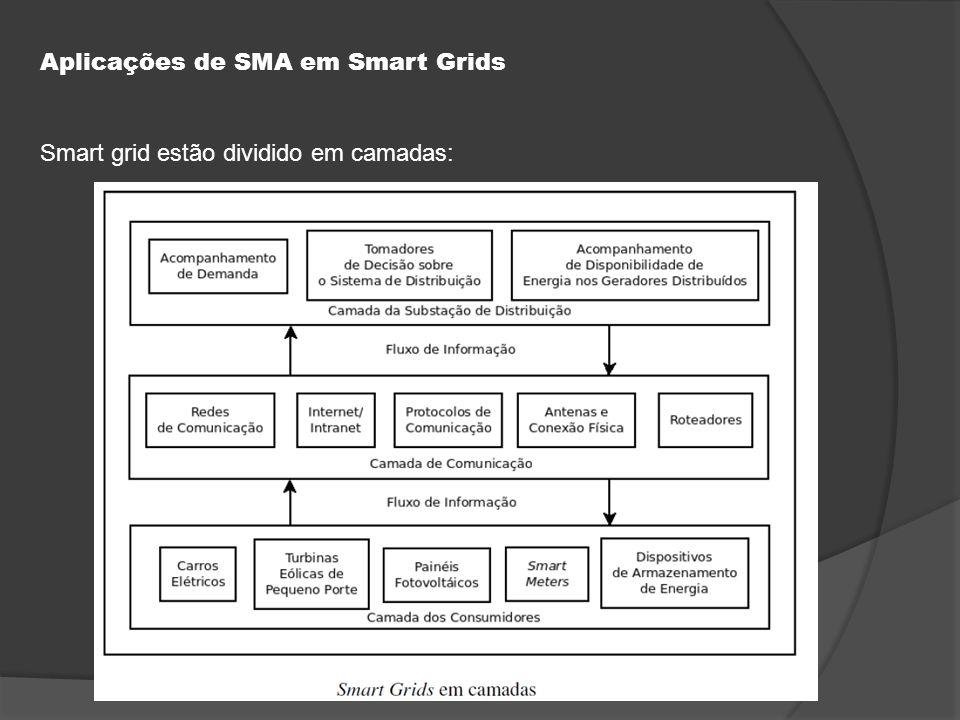 Smart grid estão dividido em camadas: Aplicações de SMA em Smart Grids