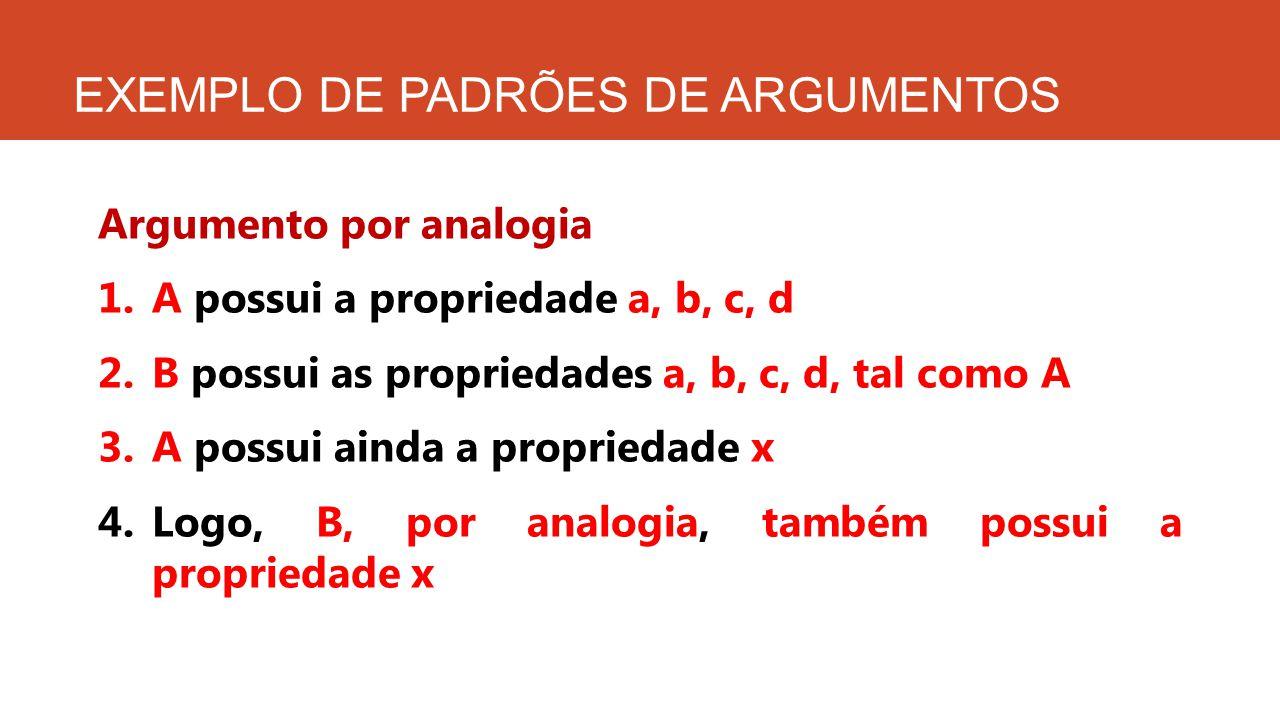 EXEMPLO DE PADRÕES DE ARGUMENTOS Argumento por analogia 1.A possui a propriedade a, b, c, d 2.B possui as propriedades a, b, c, d, tal como A 3.A poss