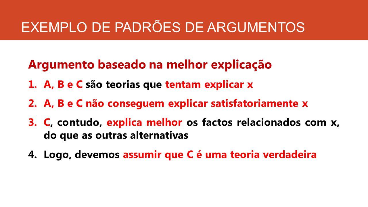 EXEMPLO DE PADRÕES DE ARGUMENTOS Argumento baseado na melhor explicação 1.A, B e C são teorias que tentam explicar x 2.A, B e C não conseguem explicar