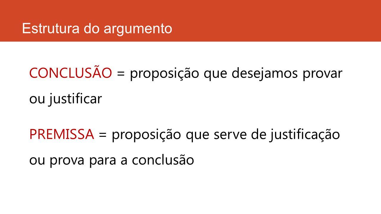 Estrutura do argumento CONCLUSÃO = proposição que desejamos provar ou justificar PREMISSA = proposição que serve de justificação ou prova para a concl