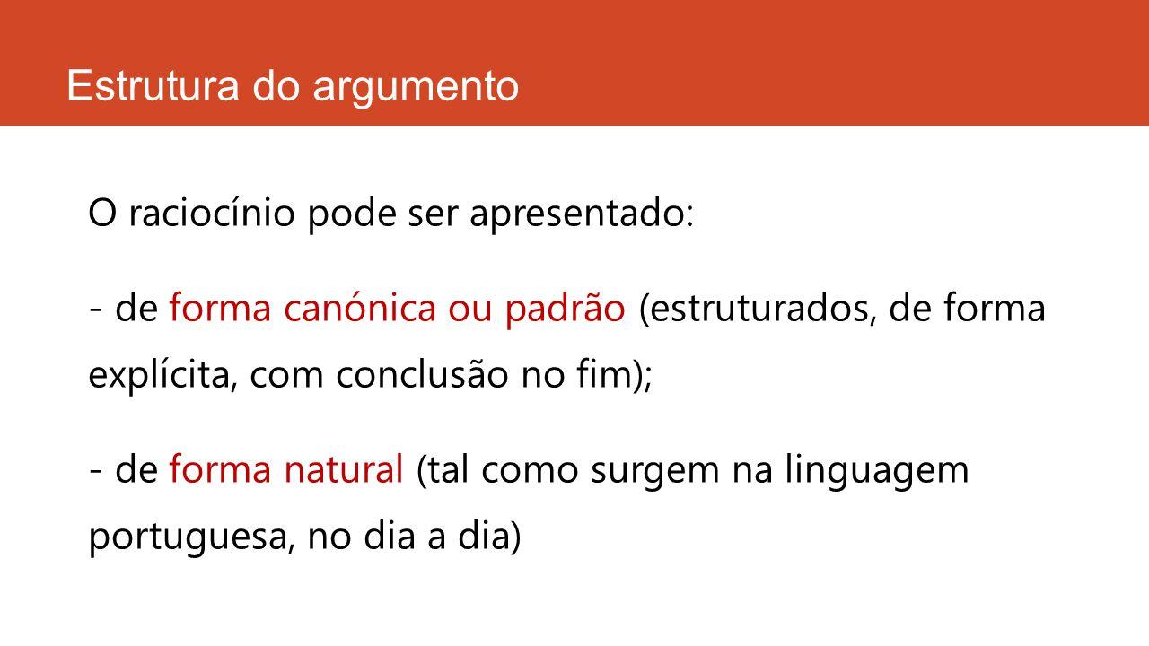 Estrutura do argumento O raciocínio pode ser apresentado: - de forma canónica ou padrão (estruturados, de forma explícita, com conclusão no fim); - de