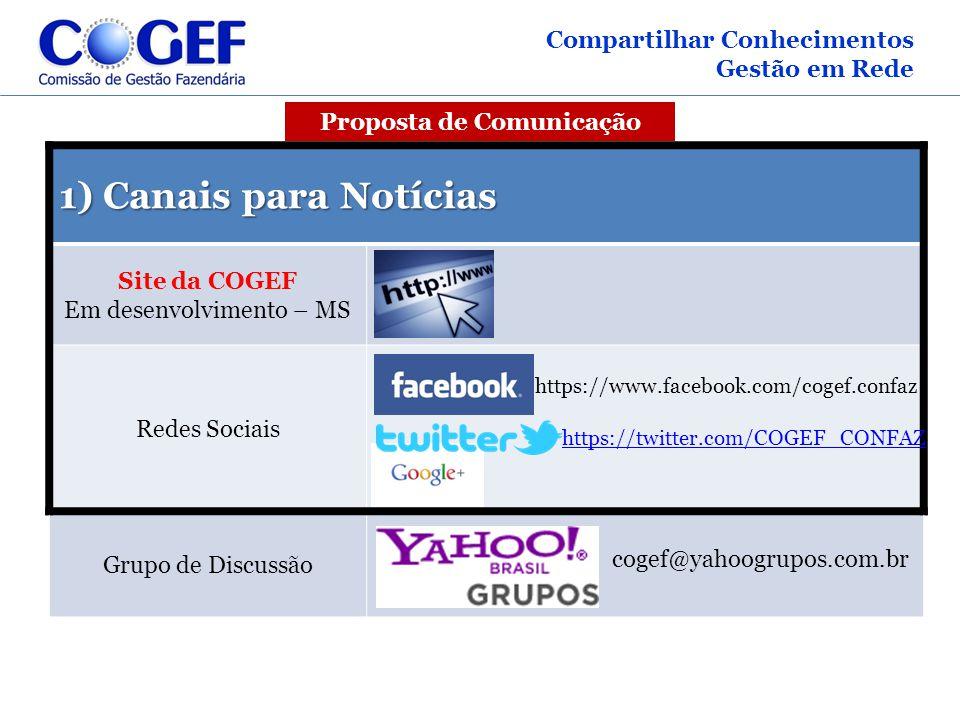 1) Canais para Notícias Site da COGEF Em desenvolvimento – MS Redes Sociais Grupo de Discussão cogef@yahoogrupos.com.br Compartilhar Conhecimentos Ges