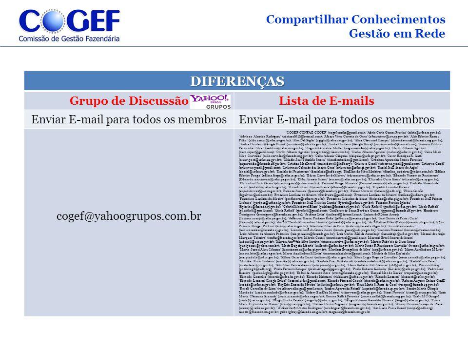 DIFERENÇAS Grupo de Discussão Lista de E-mails Enviar E-mail para todos os membros cogef@yahoogrupos.com.br 'COGEF CONFAZ COGEF' (cogef.confaz@gmail.c