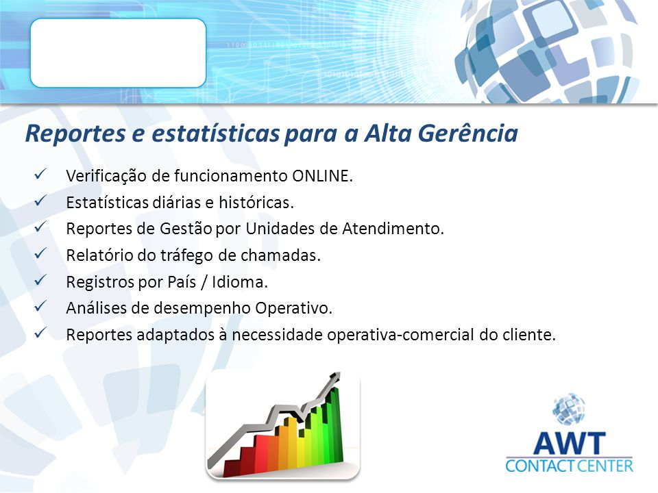 Reportes e estatísticas para a Alta Gerência Verificação de funcionamento ONLINE.