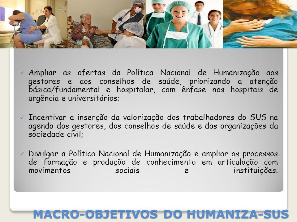 MACRO-OBJETIVOS DO HUMANIZA-SUS Ampliar as ofertas da Política Nacional de Humanização aos gestores e aos conselhos de saúde, priorizando a atenção bá