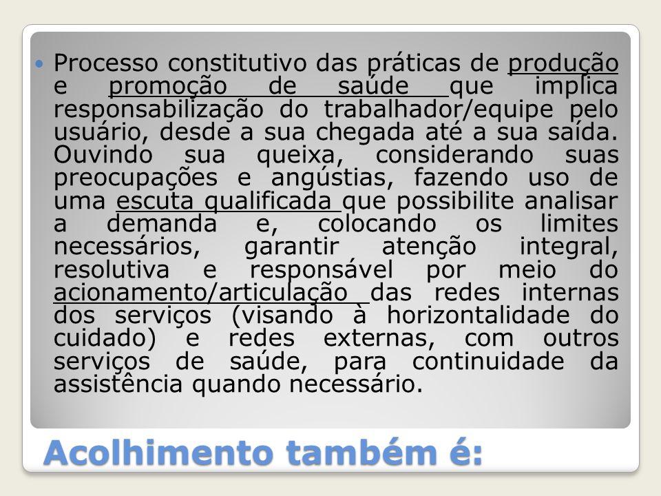 Acolhimento também é: Processo constitutivo das práticas de produção e promoção de saúde que implica responsabilização do trabalhador/equipe pelo usuá