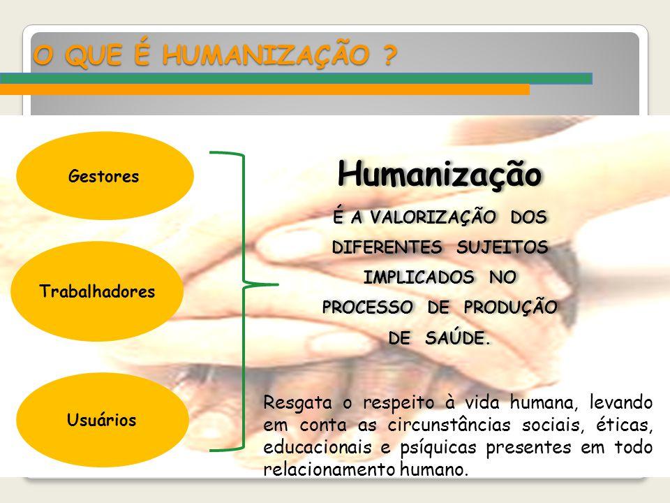 O QUE É HUMANIZAÇÃO ? O QUE É HUMANIZAÇÃO ? Humanização É A VALORIZAÇÃO DOS DIFERENTES SUJEITOS IMPLICADOS NO PROCESSO DE PRODUÇÃO DE SAÚDE. Humanizaç