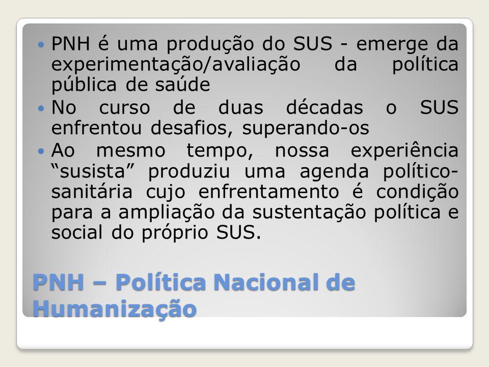 PNH – Política Nacional de Humanização PNH é uma produção do SUS - emerge da experimentação/avaliação da política pública de saúde No curso de duas dé