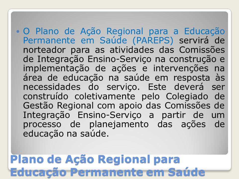 Plano de Ação Regional para Educação Permanente em Saúde O Plano de Ação Regional para a Educação Permanente em Saúde (PAREPS) servirá de norteador pa