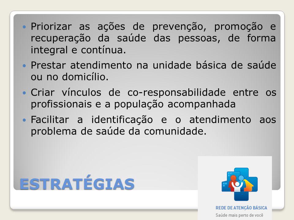 ESTRATÉGIAS Priorizar as ações de prevenção, promoção e recuperação da saúde das pessoas, de forma integral e contínua. Prestar atendimento na unidade