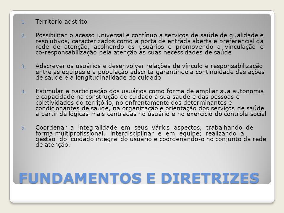 FUNDAMENTOS E DIRETRIZES 1. Território adstrito 2. Possibilitar o acesso universal e contínuo a serviços de saúde de qualidade e resolutivos, caracter