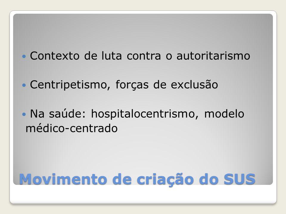 Movimento de criação do SUS Contexto de luta contra o autoritarismo Centripetismo, forças de exclusão Na saúde: hospitalocentrismo, modelo médico-cent