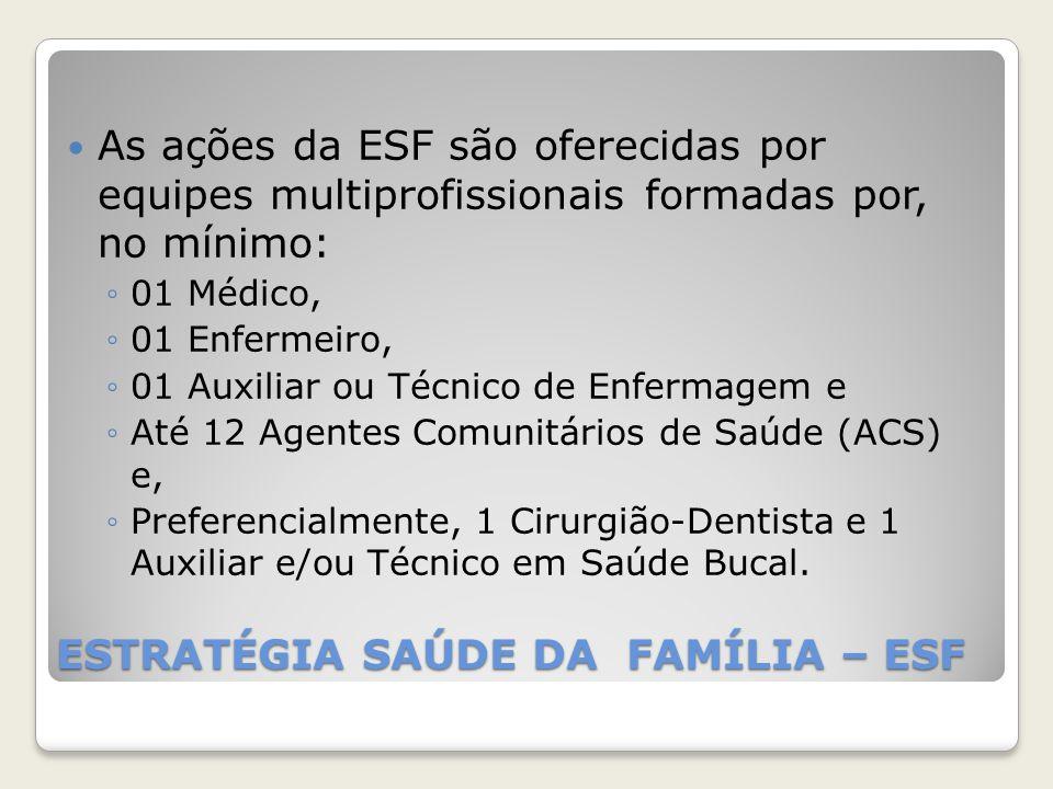 ESTRATÉGIA SAÚDE DA FAMÍLIA – ESF As ações da ESF são oferecidas por equipes multiprofissionais formadas por, no mínimo: ◦01 Médico, ◦01 Enfermeiro, ◦