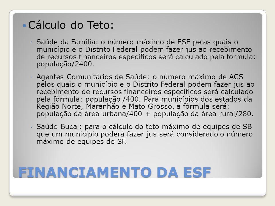 Cálculo do Teto: ◦Saúde da Família: o número máximo de ESF pelas quais o município e o Distrito Federal podem fazer jus ao recebimento de recursos fin