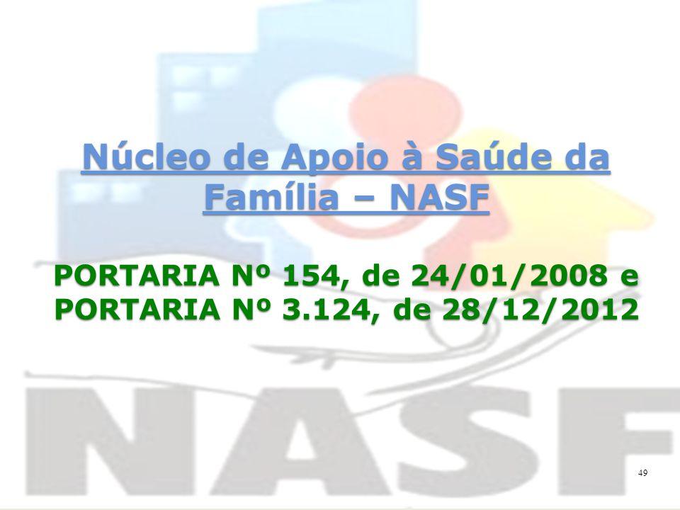 Núcleo de Apoio à Saúde da Família – NASF PORTARIA Nº 154, de 24/01/2008 e PORTARIA Nº 3.124, de 28/12/2012 49