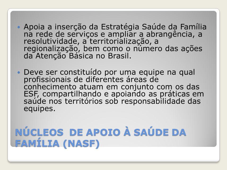 NÚCLEOS DE APOIO À SAÚDE DA FAMÍLIA (NASF) Apoia a inserção da Estratégia Saúde da Família na rede de serviços e ampliar a abrangência, a resolutivida