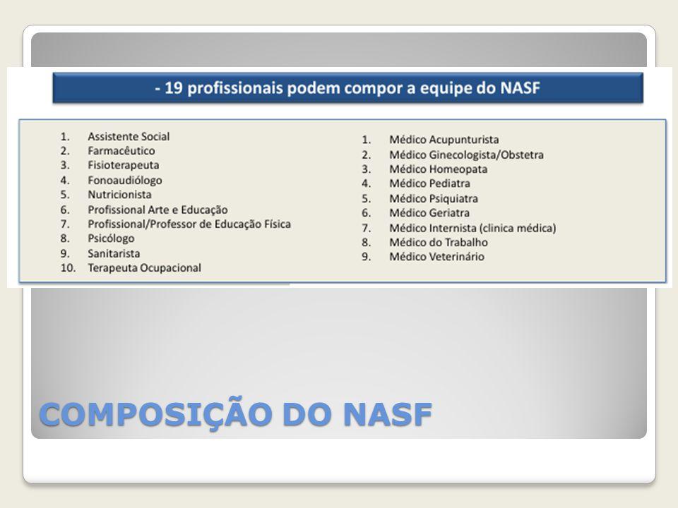 COMPOSIÇÃO DO NASF