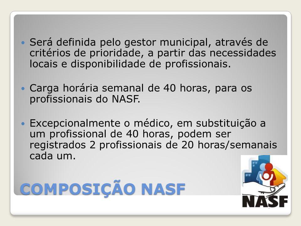 COMPOSIÇÃO NASF Será definida pelo gestor municipal, através de critérios de prioridade, a partir das necessidades locais e disponibilidade de profiss