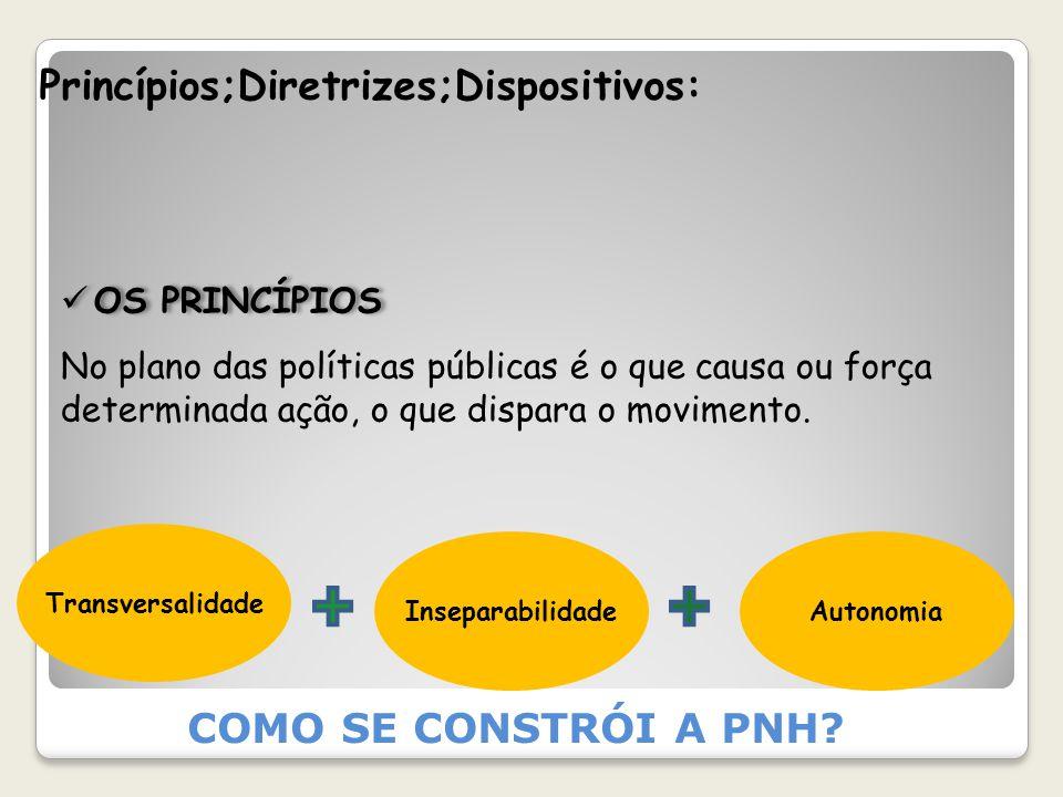 Princípios;Diretrizes;Dispositivos: COMO SE CONSTRÓI A PNH? No plano das políticas públicas é o que causa ou força determinada ação, o que dispara o m
