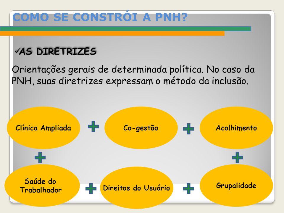 COMO SE CONSTRÓI A PNH? AS DIRETRIZES Orientações gerais de determinada política. No caso da PNH, suas diretrizes expressam o método da inclusão. Clín
