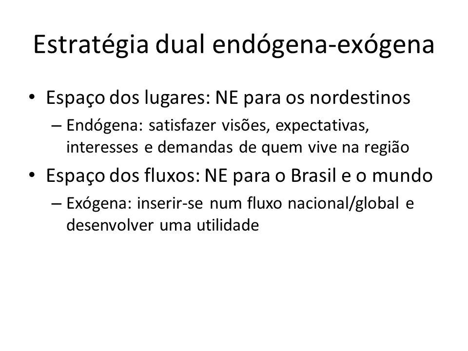 Estratégia dual endógena-exógena Espaço dos lugares: NE para os nordestinos – Endógena: satisfazer visões, expectativas, interesses e demandas de quem vive na região Espaço dos fluxos: NE para o Brasil e o mundo – Exógena: inserir-se num fluxo nacional/global e desenvolver uma utilidade