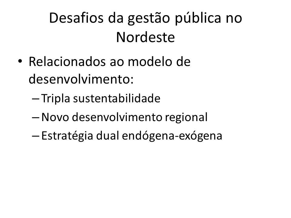 Desafios da gestão pública no Nordeste Relacionados ao modelo de desenvolvimento: – Tripla sustentabilidade – Novo desenvolvimento regional – Estratégia dual endógena-exógena