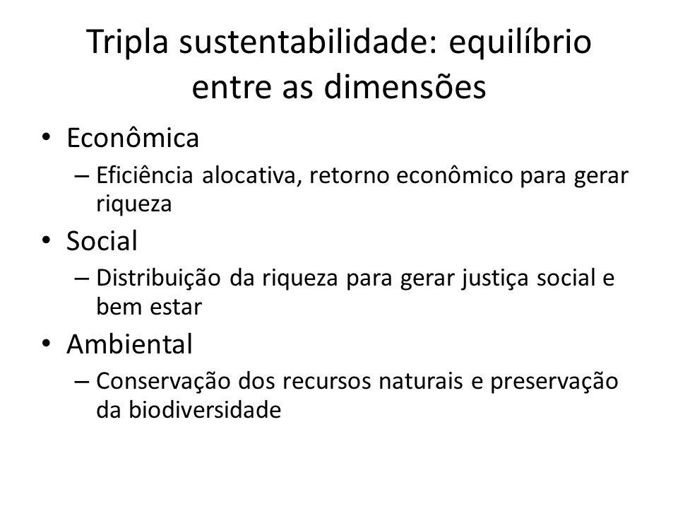 Tripla sustentabilidade: equilíbrio entre as dimensões Econômica – Eficiência alocativa, retorno econômico para gerar riqueza Social – Distribuição da riqueza para gerar justiça social e bem estar Ambiental – Conservação dos recursos naturais e preservação da biodiversidade