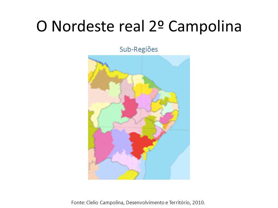 O Nordeste real 2º Campolina Fonte: Clelio Campolina, Desenvolvimento e Território, 2010.