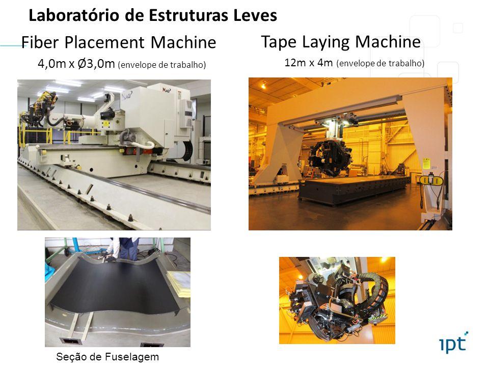 Superplastic and Hot Forming Press 150t; 1.000 º C; 40bar Laboratório de Estruturas Leves