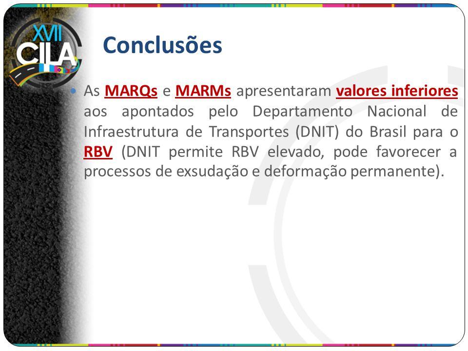 Conclusões As MARQs e MARMs apresentaram valores inferiores aos apontados pelo Departamento Nacional de Infraestrutura de Transportes (DNIT) do Brasil