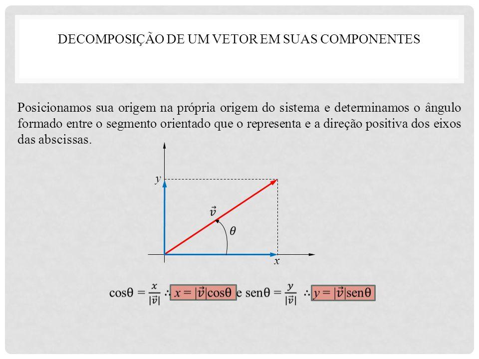 DECOMPOSIÇÃO DE UM VETOR EM SUAS COMPONENTES Posicionamos sua origem na própria origem do sistema e determinamos o ângulo formado entre o segmento ori