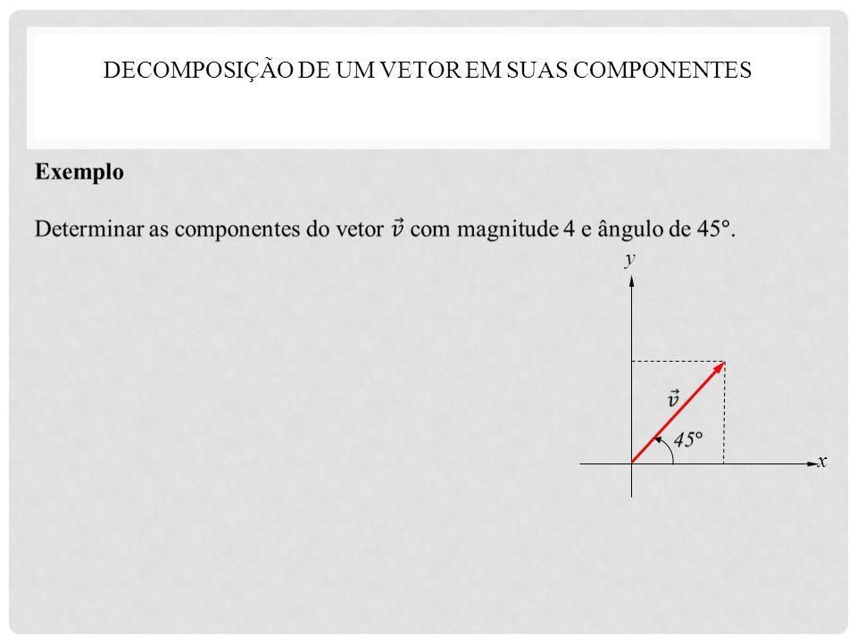 x y DECOMPOSIÇÃO DE UM VETOR EM SUAS COMPONENTES