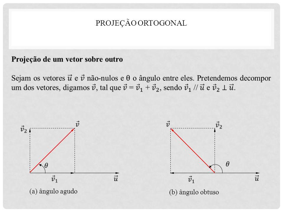 PROJEÇÃO ORTOGONAL (a) ângulo agudo (b) ângulo obtuso