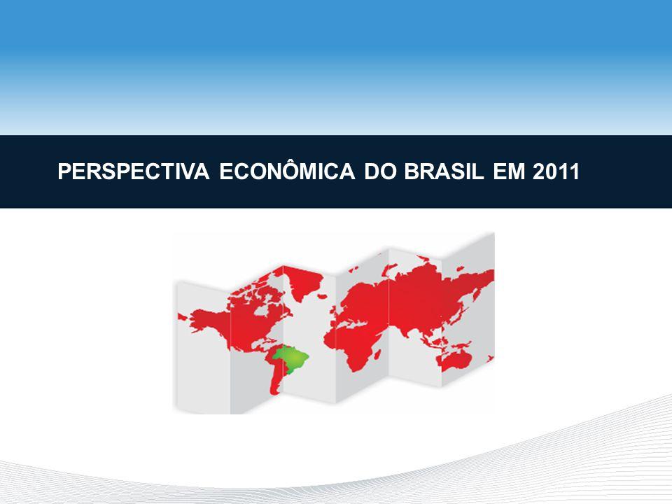 6 Ritmo de crescimento do PIB é ditado por fatores domésticos Forte confiança de consumidores e empresários Crédito se expandindo 1,5X o PIB nominal Mercado de trabalho muito vigoroso desemprego em queda Aumento da formalização Salários reais continuarão a crescer nos próximos dois anos; média anual de 2,3% ao ano desde 2006 Melhor distrubuição de renda impulsiona propensão marginal a consumir Fonte: FGV Fonte: IBGE Brasil: Crescimento muito vigoroso nos próximos anos
