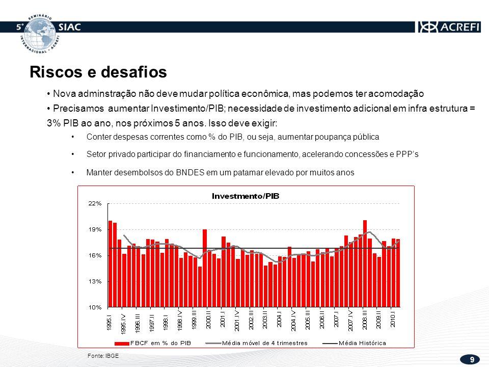 10 O HSBC NO MUNDO Brasil e mercados emergentes são prioridades estratégicas