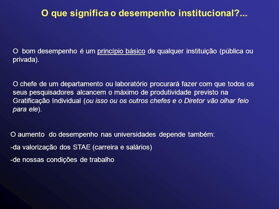 O que significa o desempenho institucional?...
